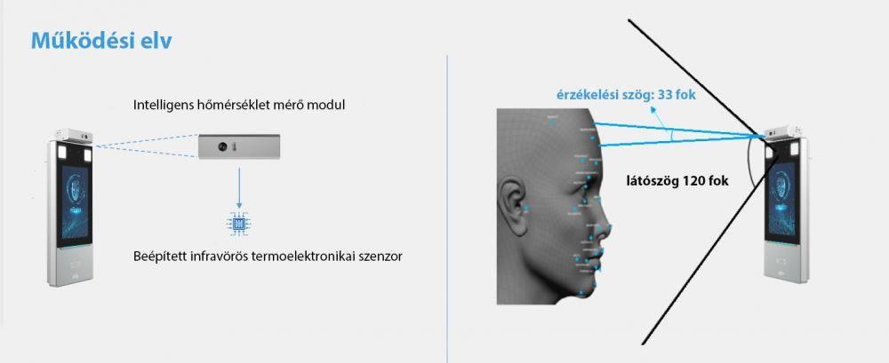 UNV Arcfelismerésen alapuló testhőmérésklet mérő beléptető terminálja